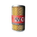 Фильтры SV